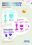 Baggage Report 2014 Infografika.jpg
